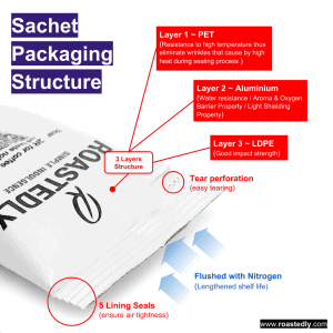 Sachet-Packaging-Structure
